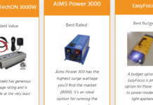 How to Select Inverter for Home