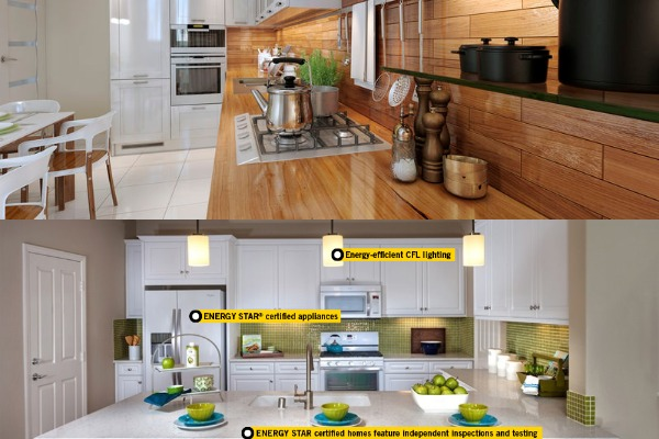How to Choose Energy-Efficient Appliances for the Kitchen