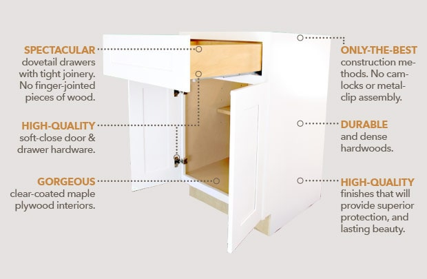 RTA cabinets have an advantage over pre-assembled versions their quality